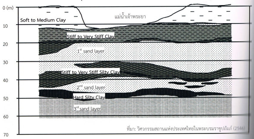 bangkok-clay111