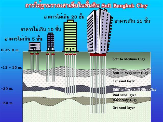 bangkok-clay211